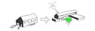 Diagrama de House S/B de Bevk Perovic Arhitekti