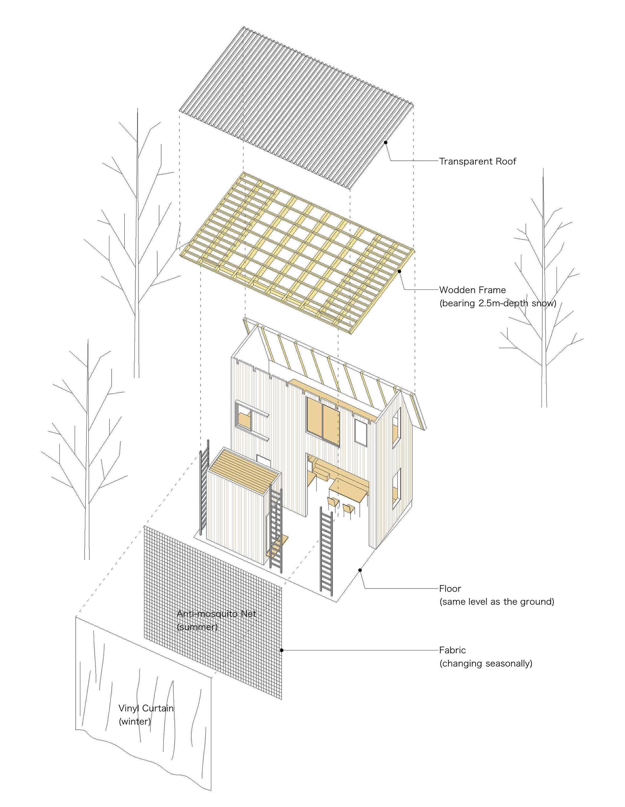 Diagrama de Villa Hakuba de Naka Architects