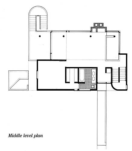 Planos de Casa Smith de Richard Meier